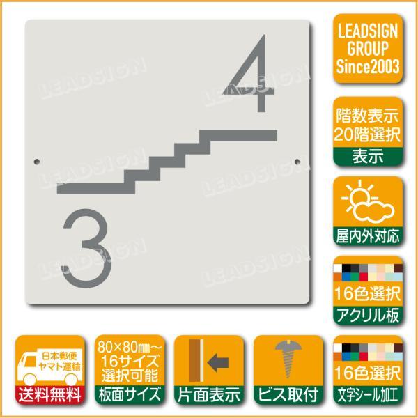 階数表示板 右回り階段 踊り場 アクリル サイン プレート カッティング シート 切文字貼り 階数 表示 c1 デザイン ビス穴有り 安全標識 看板 DIY 建築 建設