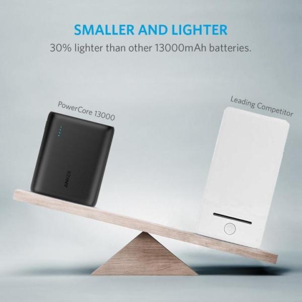 Anker PowerCore 13000 モバイルバッテリー ブラック(10月20日入荷予定)|appbankstore|02