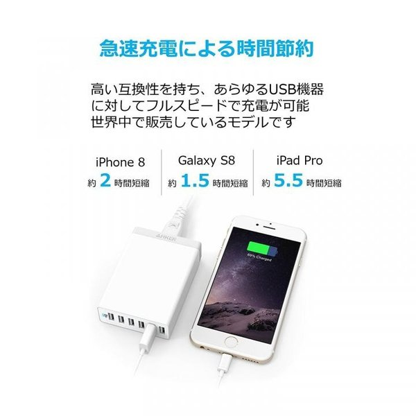 Anker PowerPort 6 6ポートUSB急速充電器 ホワイト appbankstore 03