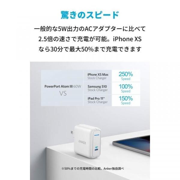 Anker PowerPort Atom III 60W|appbankstore|06
