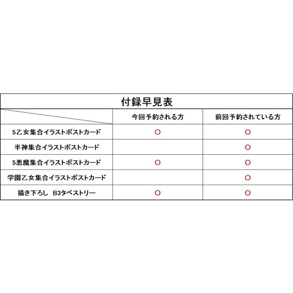 ゴシックは魔法乙女 公式メモリアルファンブック 「5乙女編」「5悪魔/学園乙女編」同時セット購入 appli-style 06
