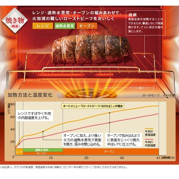 日立(HITACHI) MRO-TW1-R メタリックレッド ヘルシーシェフ 過熱水蒸気オーブンレンジ(30L) MROTW1R|aprice|05