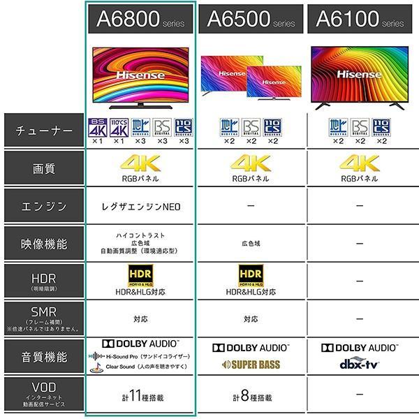 ハイセンス テレビ 4Kチューナー内蔵 レグザエンジン搭載 43インチ Hisense 43A6800 43V型 地上・BS・110度CSデジタル 4K対応LED液晶テレビ|aprice|11