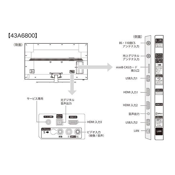 ハイセンス テレビ 4Kチューナー内蔵 レグザエンジン搭載 43インチ Hisense 43A6800 43V型 地上・BS・110度CSデジタル 4K対応LED液晶テレビ|aprice|10