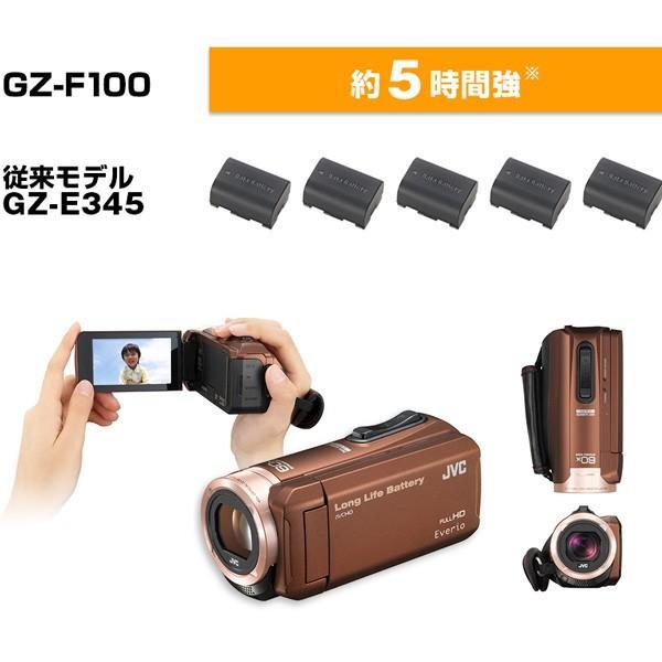 JVC (ビクター/VICTOR) ビデオカメラ 32GB 大容量バッテリー 小型 ハイビジョンメモリームービー Everio フルハイビジョン ブラウン GZ-F100-T|aprice|05