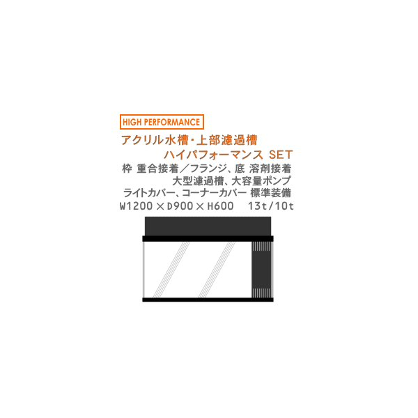 W1200×D900×H600 アクリル水槽 ハイパフォーマンスセット
