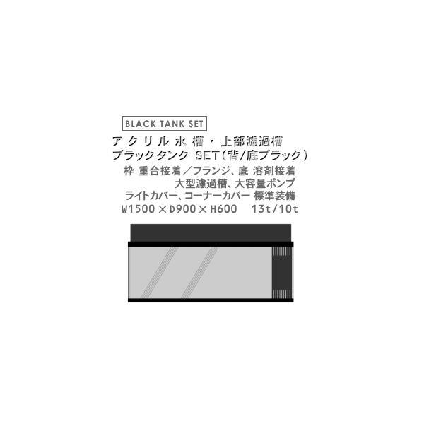 W1500×D900×H600 アクリル水槽 ブラックタンク セット