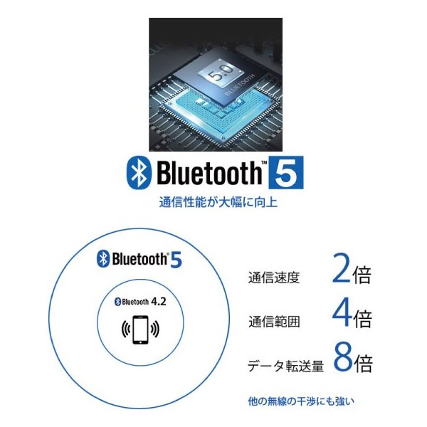 ワイヤレスイヤホン bluetooth 5.0 イヤホン IPX8防水 3000mAhモバイルバッテリー 両耳 ステレオ iPhone android アンドロイド スマホ 高音質 ランニング 音楽|arakawa5656|09