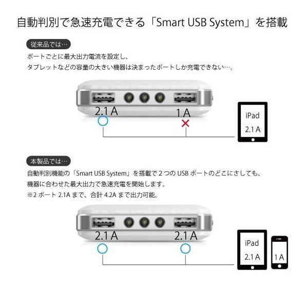 モバイルバッテリー 大容量  20000mah sy10-200 急速充電 スマホ 携帯 充電器 iPhone 8 x 6 7 S plus Galaxy LEDライト ポケモンGO アイコス iqos 送料無料|arakawa5656|07