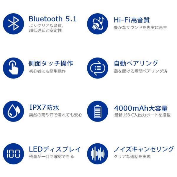 Bluetooth イヤホン ワイヤレスイヤホン Hi-Fi高音質 LEDディスプレイBluetooth5.1 350時間持続駆動 IPX7防水|aranet|04