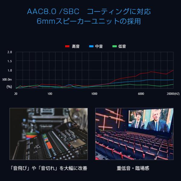 Bluetooth イヤホン ワイヤレスイヤホン Hi-Fi高音質 LEDディスプレイBluetooth5.1 350時間持続駆動 IPX7防水|aranet|07
