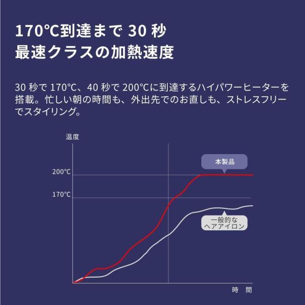 Areti(アレティ) ストレート カール 2WAY ピュアセラミック プロ仕様 ヘアアイロン ホワイト 白 マイナスイオン 20mm i679PCPH-WH areti 11