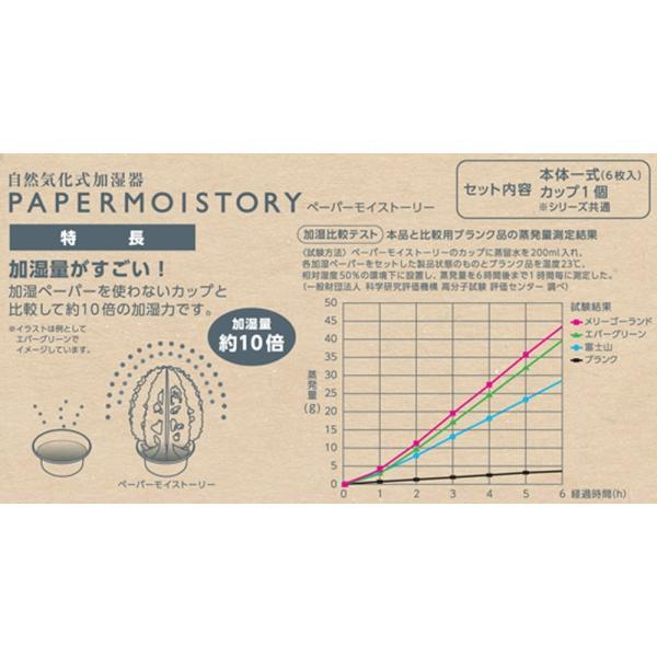 自然気化式加湿器 ペーパーモイストリー 交換フィルター 富士山 PK901MF