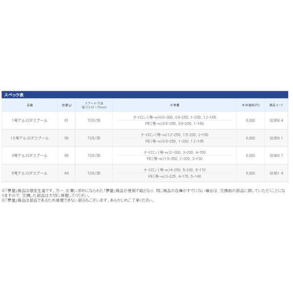 シマノ リール 夢屋 スーパーエアロ アルミ鍛造スプール 5号 パーツ