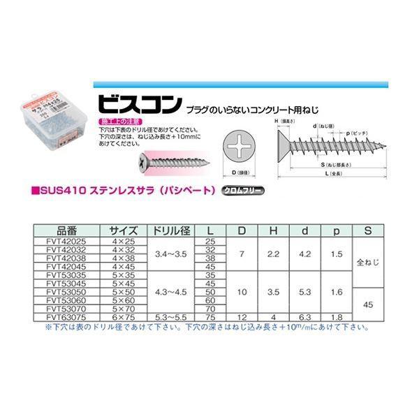 (200本入) ネジ/ビス (皿型 4.0×25mm) ステンレス製 ヤマヒロ 『ビスコン』 (建築 工事 工具) FVT42025 arinkurin 02