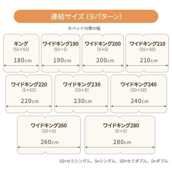日本製 連結ベッド 照明付き フロアベッド ワイドキングサイズ220cm(S+SD) (SGマーク国産ボンネルコイルマットレス付き) 『NOIE』ノイエ ダ...|arinkurin|05