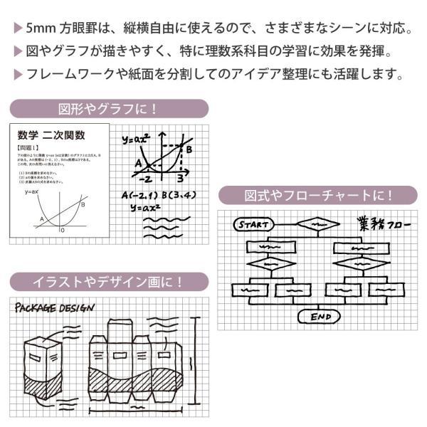 ルーズリーフ 書きやすいルーズリーフ B5 26穴 筆記用紙80g/m2 5mm方眼罫 100枚 L1207H マルマン (DM便 ネコポス2点まで)|artandpaperm|04