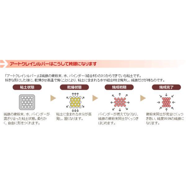 銀粘土10%増量 アートクレイシルバー20g 純銀粘土 手作り シルバー アクセサリー クレイ 通販 キャッシュレス 5%還元 artclaytsuhan 02