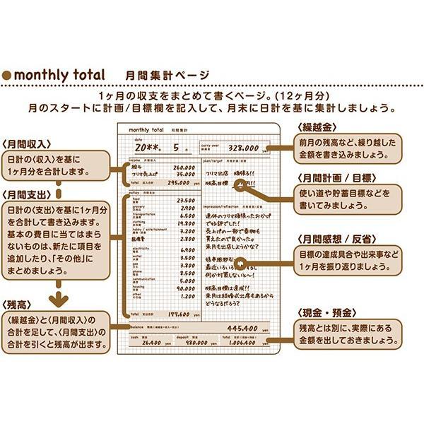 日記もかける家計簿 /m/ artemis-webshop-2 06