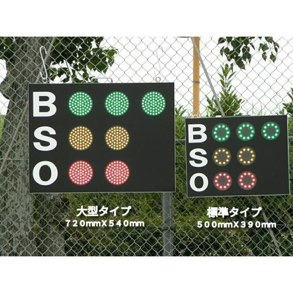 スコアボード BSO 野球カウンター 無線式カウントボード 大型タイプ MB7050|artsp|02