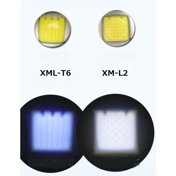 CREE XM-L2 LEDヘッドライト 本体 箱無