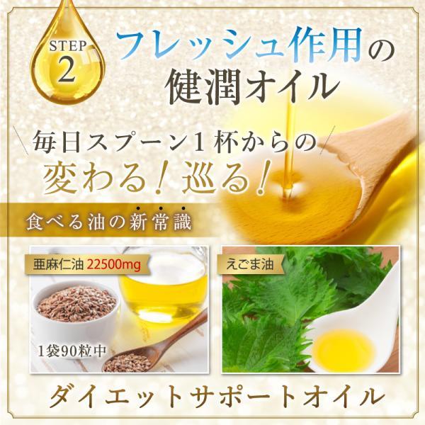 フレッシュオイル,毎日スプーン1杯からの新常識,食べる油,身体にいい油,亜麻仁油,健康オイル,身体に良い油,オイル,えごま油,ダイエット,オイル,油