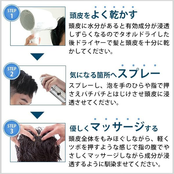 使用方法、ステップ、使い方、、頭皮をよく乾かす、気になる箇所へスプレーする、優しくマッサージする、育毛ステップ、発毛ステップ、髪を育てる、AGA、改善、薄毛、トニック、育毛剤、育毛トニック、育毛スプレー、男性用、女性用、ユニセックス、男女兼用
