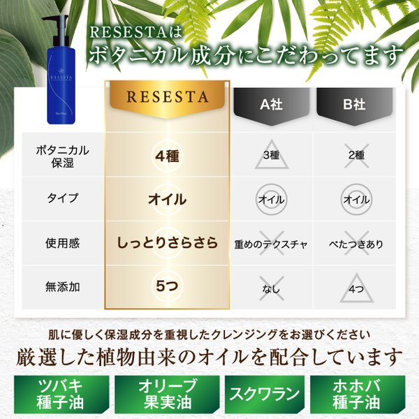 ボタニカル成分、ボタニカル、成分、肌に優しい、オイル、しっとり、さらさら、テクスチャー、軽め、クレンジング、オイルクレンジング、ツバキ種子油、オリーブ果実油、スクワラン、ホホバ種子油、ツバキ油、椿油、ツバキオイル、椿オイル、オリーブ油、スクワランオイル、ホホバオイル