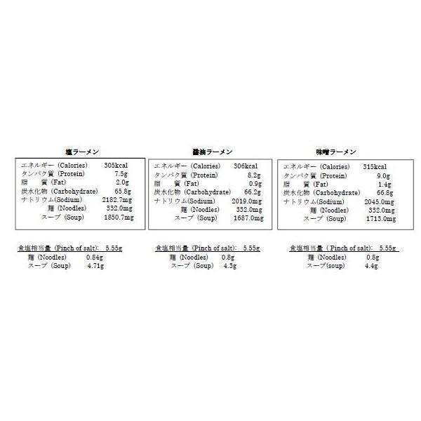 ハラル認定 ノンフライ麺インスタントラーメン 2種60食 塩 味噌 国産  HALAL RAMEN asianlife 04