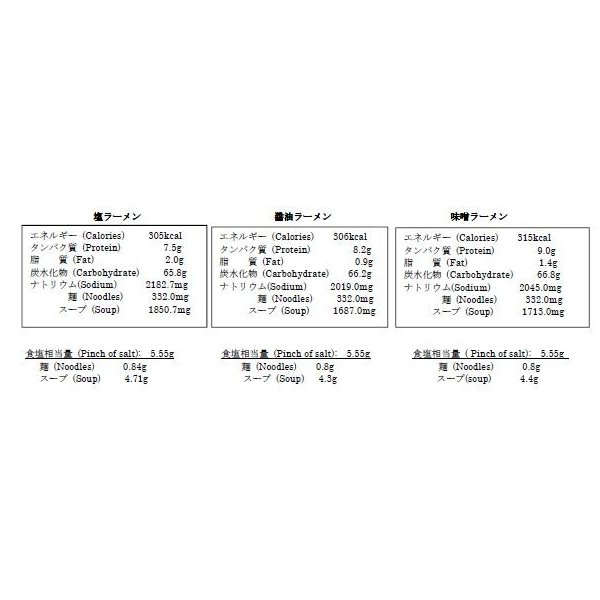 ハラル認定 ノンフライ麺インスタントラーメン 2種60食 醤油 味噌 国産  HALAL RAMEN|asianlife|04