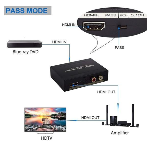 HDMI から 音声信号 赤 白 ピン端子 光デジタル 分配 SPDIF RCA オーディオ 分配器 1080p 対応 2ch 5.1ch MANIA-HD aspace 04