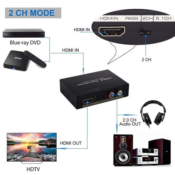 HDMI から 音声信号 赤 白 ピン端子 光デジタル 分配 SPDIF RCA オーディオ 分配器 1080p 対応 2ch 5.1ch MANIA-HD aspace 05