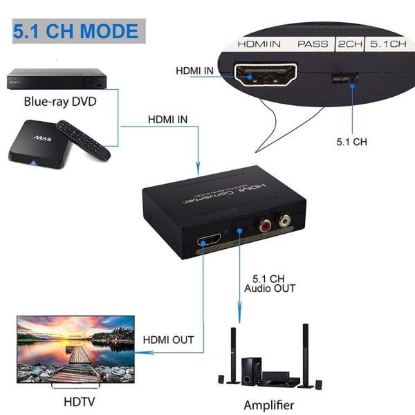 HDMI から 音声信号 赤 白 ピン端子 光デジタル 分配 SPDIF RCA オーディオ 分配器 1080p 対応 2ch 5.1ch MANIA-HD aspace 06