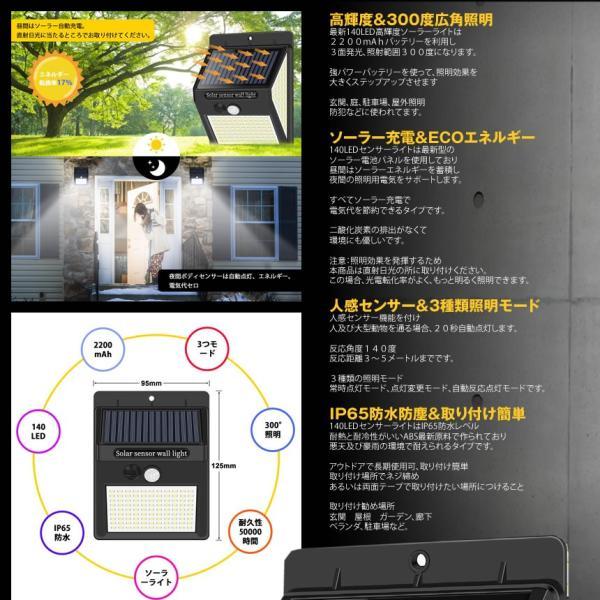 4台セット 140LED 屋外 照明 センサーライト ソーラー 人感センサー 防水 防犯ライト 3つ点灯モード 自動点灯 屋外 玄関 庭 駐車場 4-250LEDZI|aspace|04