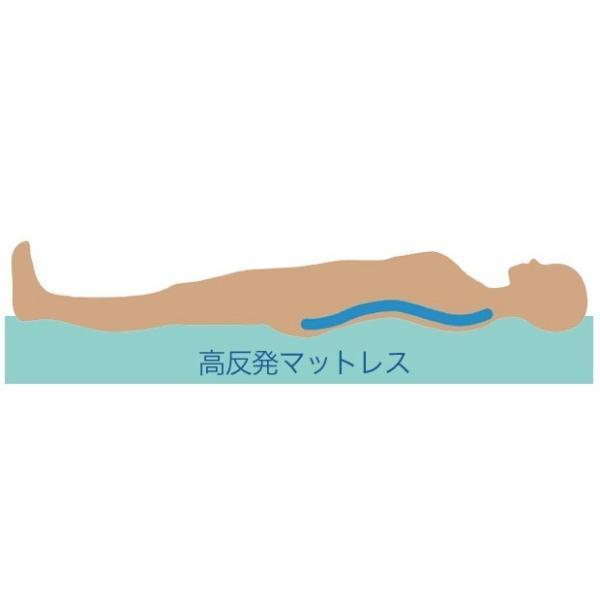 日本製 腰痛対策 高反発マットレス  E-COREベッドタイプ(三つ折)【セミダブル厚さ15cm】 assist-2019 04