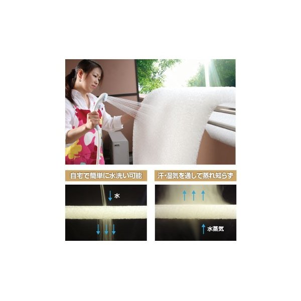 日本製 腰痛対策 床ずれ予防 防ダニ 高反発マットレス  E-COREマットレス(三つ折タイプ)【三つ折り/セミダブル厚さ3.5cm】|assist-2019|02