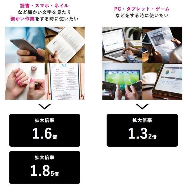 ハズキルーペ コンパクト 正規品 Hazuki 1.6倍 ギフト 日本製|astalift|02