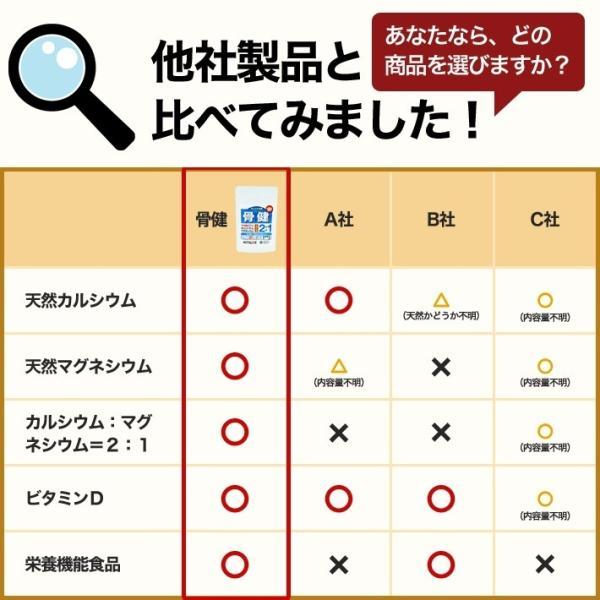 送料無料  沖縄県 北大東島産 天然 カルシウム と マグネシウム ASTALIVE アスタライブ カルマグ月桃 骨健 120粒 30日分|astalive|04