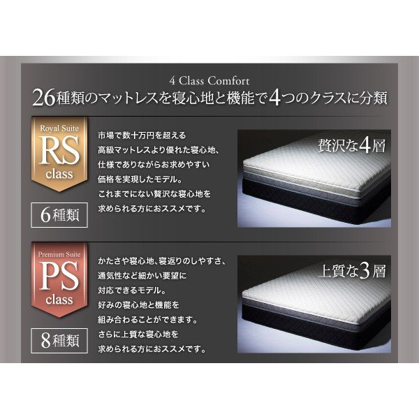 マットレス シングル スタックマットレス R サヴィーズ R2 高密度ポケットコイル R2 シングルサイズ 送料無料|asupura|06