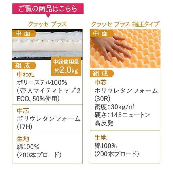 敷き布団 日本製 指圧 ウレタン シングル クラッセプラス  抗菌 防臭 防ダニ 綿100%  来客用 ダニ対策 寝具 固わた 固綿 多層構造 サンドイッチ製法 国産|at-emoor|10