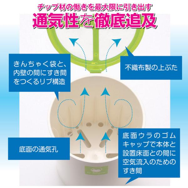 ル・カエル基本セット SKS110 グリーン | ルカエル エコクリーン 生ゴミ 生ごみ 処理 送料無料|atcare|06