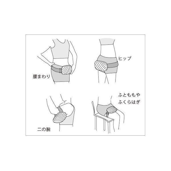 メタボランS AX-KX130(シェイプアップマシン エクササイズ)|atex-net|03