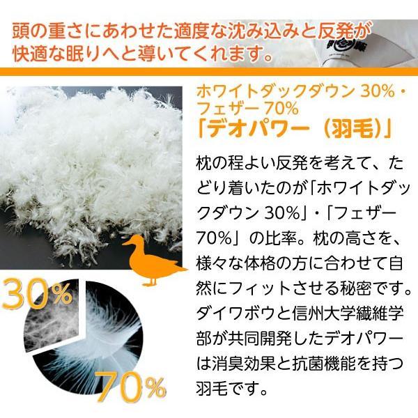 究極の枕 日本製 ノームコア デオパワー 消臭 抗菌 ホテルサイズ 50×70 専用カバー付き|atorie-moon|04