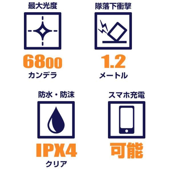 富士倉 充電式LEDハンディーライト C-010 懐中電灯 リチウムイオン電池 USB充電式 防水仕様 スマホ充電対応【納期2か月前後】|atrescue|03