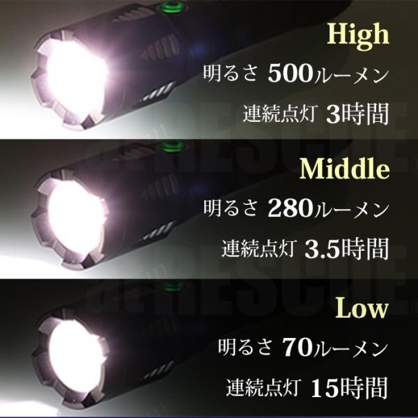 富士倉 充電式LEDハンディーライト C-010 懐中電灯 リチウムイオン電池 USB充電式 防水仕様 スマホ充電対応【納期2か月前後】|atrescue|06