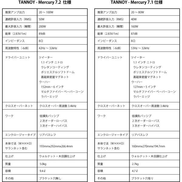 TANNOY - Mercury 7.2WL(ペア)《Mercury 7.1WL上位モデル》【在庫限定特価】【逸品館限定取扱モデル・メーカー保証付】【在庫有り即納】|audio-ippinkan|06