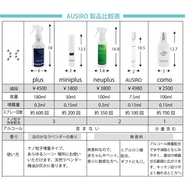 AUSIRO miniplus オウシロ ミニプラス|ausirobeautech|10