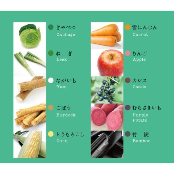 クレヨン 安全 子供 食べても大丈夫 おやさいクレヨン Standard 10色 mizuiro プレゼント 誕生日 二歳 三歳 四歳 入園 入学 ラッピング 送料無料|awajikodawari|12