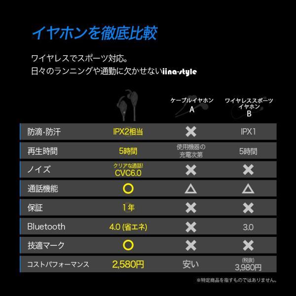 イヤホン iPhone スマホ 重低音 スポーツ ワイヤレスイヤホン カナル型 高音質 bluetooth ブルートゥース ワイヤレス 5時間連続再生 iina-style|az-market|09
