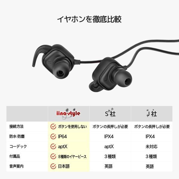 イヤホン iPhone スマホ スポーツ 防水 ワイヤレスイヤホン カナル型 高音質 重低音 bluetooth ランニング マグネット 7時間連続再生ブルートゥース iina-style|az-market|10